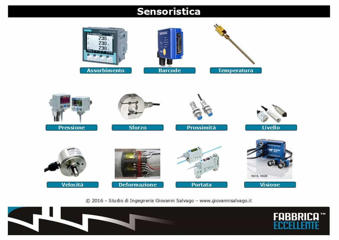 Sensoristica-IoT