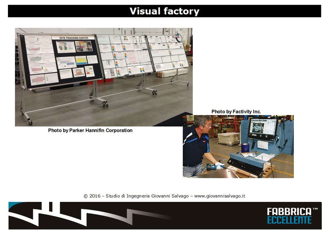 Visual-factory