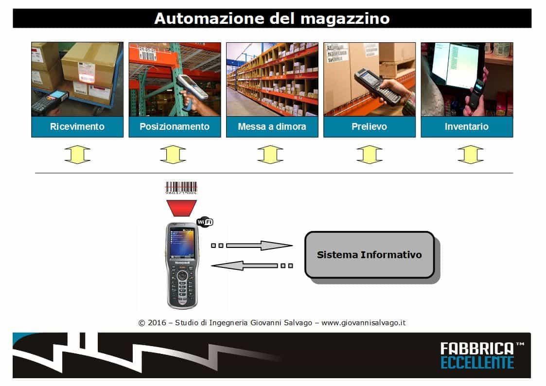 automazione-di-magazzino