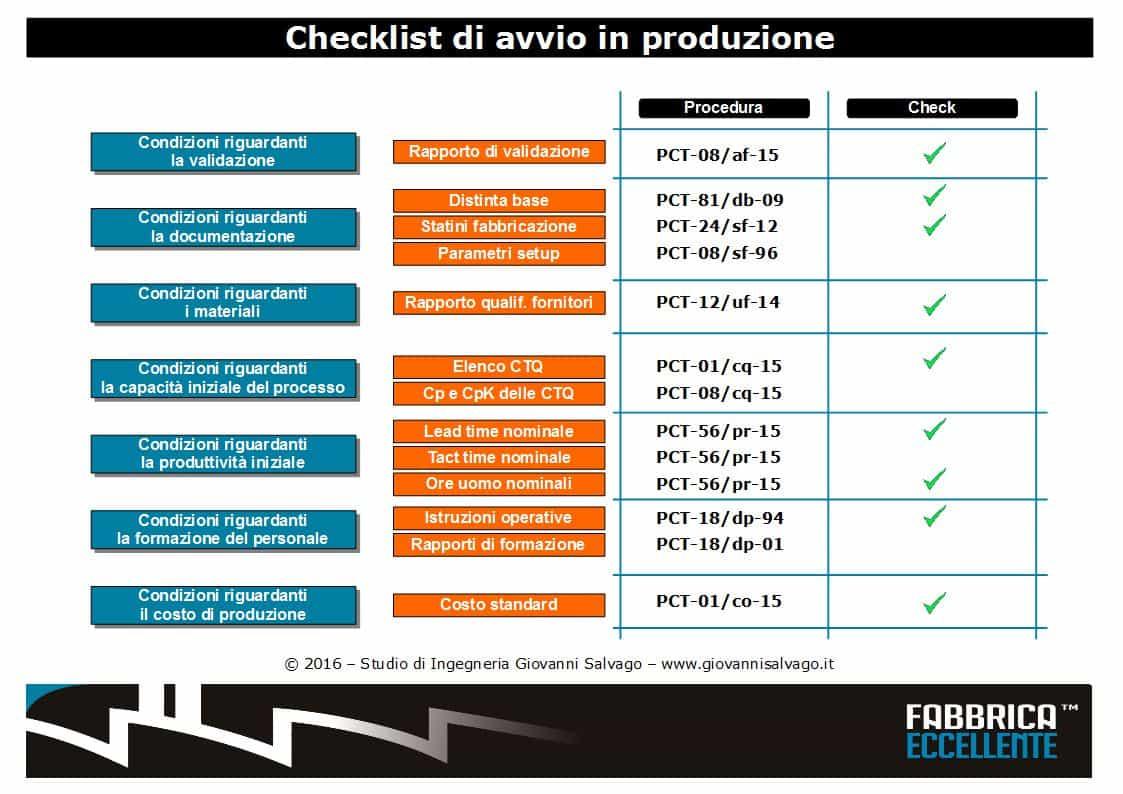checklist-di-avvio-in-produzione