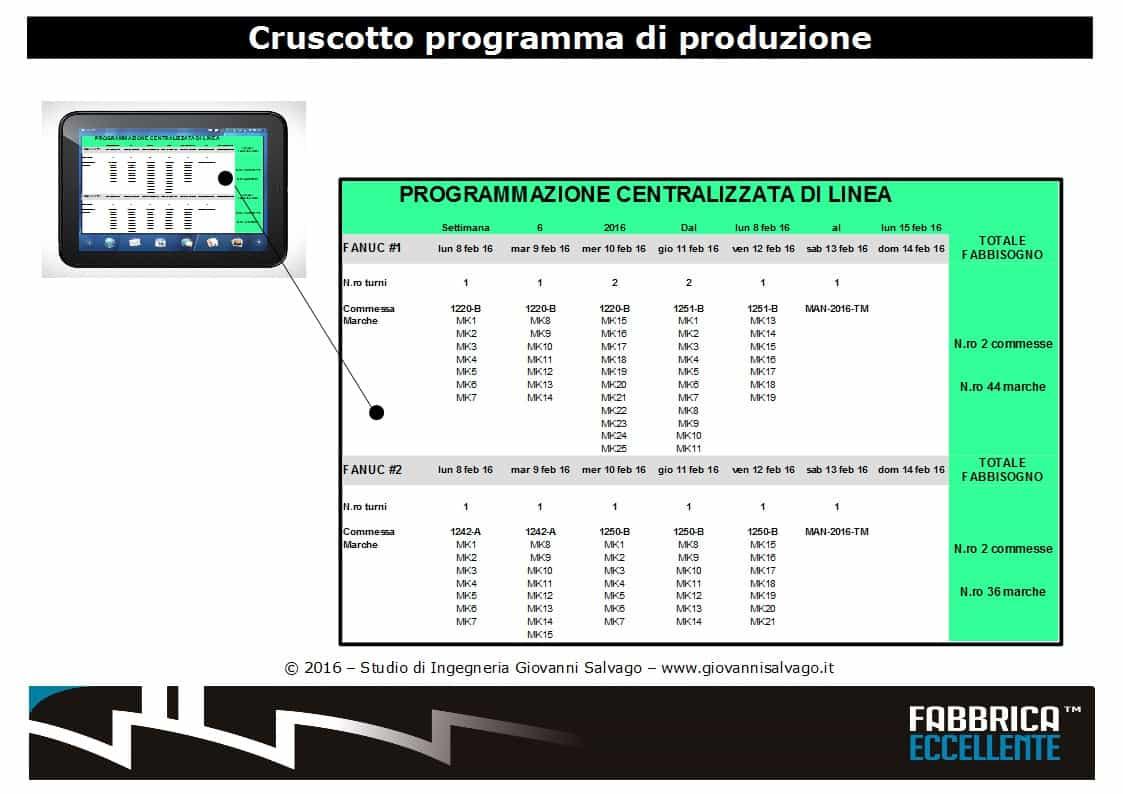 cruscotto-programma-di-produzione