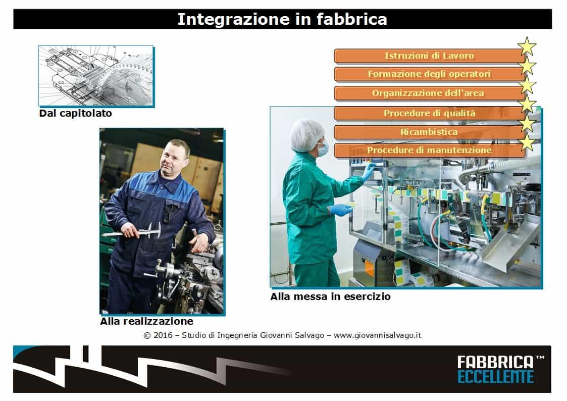 Integrazione-in-fabbrica
