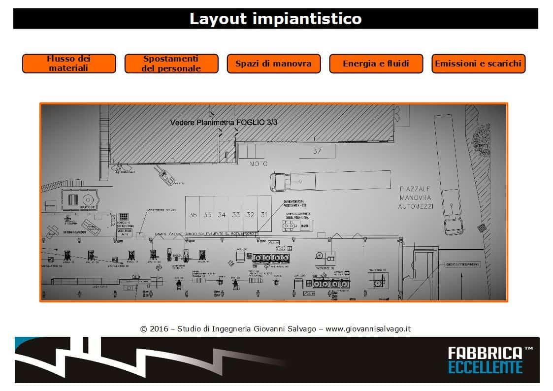 layout-impiantistico