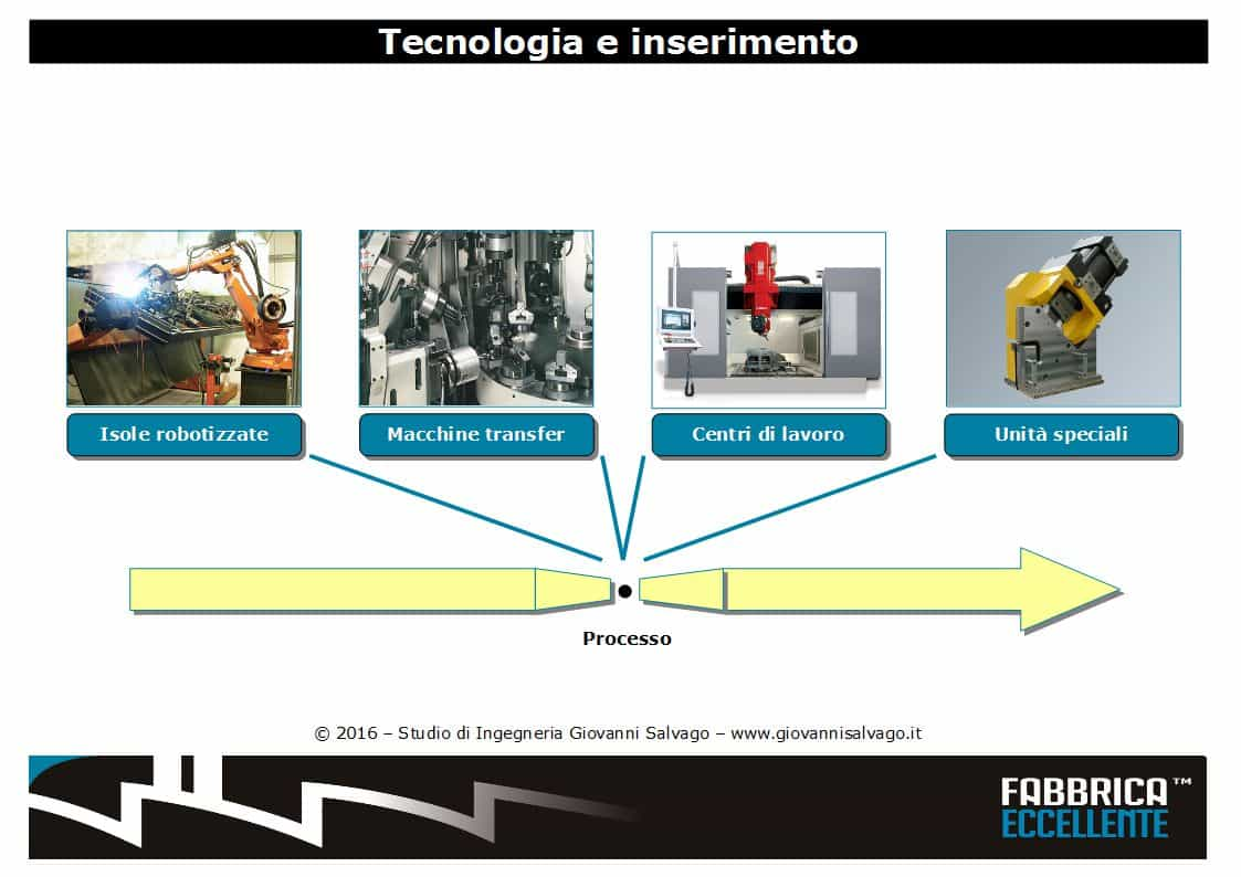 tecnologia-di-automazione
