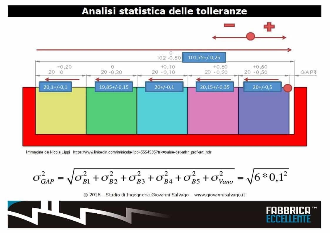analisi-statistica-delle-tolleranze